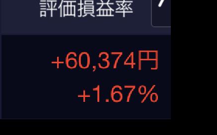 投資で儲ける アンリツの空売りで4万円の儲け
